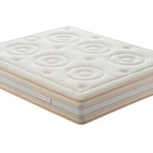 punti vendita materassi materassia
